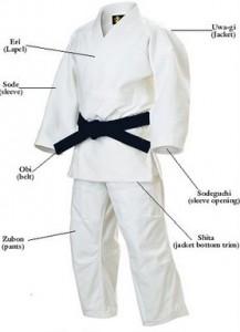 A karate-gi részei